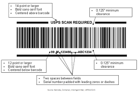 usps barcode format whats in the barcodes