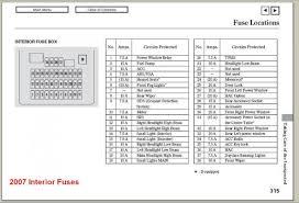 2007 Honda Civic Fuse Box Diagram surprising 7th gen honda civic fuse box diagram ideas best image
