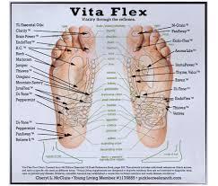 Foot Illness Chart Vita Flex Foot Chart Using Young Living Therapeutic Grade