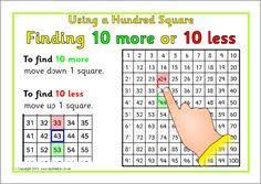 10 More 10 Less Anchor Chart 50 Best 10 More 10 Less Images 1st Grade Math 2nd Grade