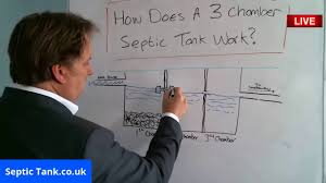 3 Compartment Septic Tank Design How Does A 3 Chamber Septic Tank Work Youtube