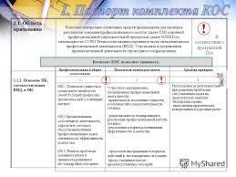 Презентация на тему Алгоритм разработки комплекта контрольно  14 1 1 Область применения Комплект контрольно оценочных средств