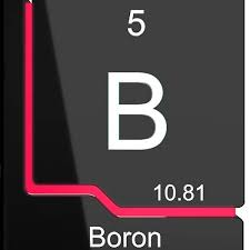 boron is a crucial trace mineral which aids in boosting free testosterone blocking excess estrogen increasing muscle and bone strength improving mental