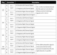 jl audio wiring diagram jl audio 13w7 wiring diagram jl audio JL Audio Subwoofers jl audio wiring diagram