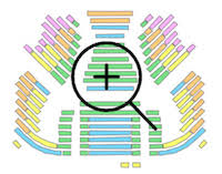 Seating Chart At Smart Financial Center Old Stafford Civic Center Seating Chart Best Picture Of