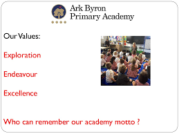 ARK Byron Primary Y3 Meet the Teacher - ppt download