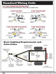 7 pin rv connector wiring diagram diagram wiring diagrams for wiring diagram for 7 pin trailer connector 5 at Wiring Diagram For 7 Pin Trailer Connector