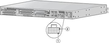 cisco vg310 and cisco vg320 voice gateways hardware installation 1
