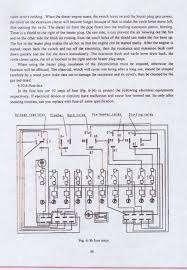 case ingersoll 446 diagram schematic all about repair and wiring case ingersoll diagram schematic wire three cyld 138619d jm 224 three tractor wiring jm 224