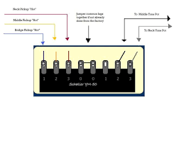 use any hss diagram just translate the switch lugs to this diagram diagram for an 88 ibanez roadstar rg140 needed guitarnutz 2 use any hss diagram just translate the switch lugs to this diagram