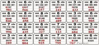 Pin By Lal Ahemad Ahemad On Kalyan Jodi Daily Lottery