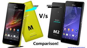 Sony Xperia M vs Sony Xperia M2 Aqua ...