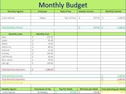 Sample Personal Budget Templates Personal Accounts Spreadsheet Excel Personal Finance Spreadsheet