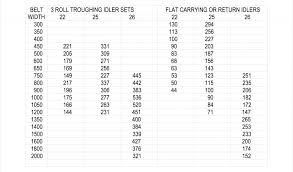 Quick Reference Charts Masons