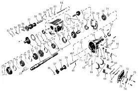 similiar muncie speed schematic keywords muncie exploded parts diagram