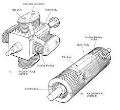 generator regulator wiring diagram generator image ac generator voltage regulator wiring diagram ac auto wiring on generator regulator wiring diagram