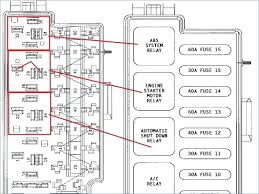 fuse box jeep wrangler 1997 diy wiring diagrams \u2022 1997 jeep wrangler fuse box layout at 1997 Jeep Wrangler Fuse Box