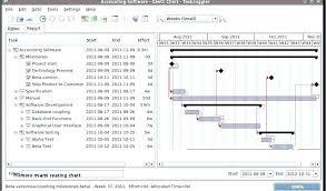U Of M Pavilion Seating Chart Blossom Seating Chart Videogametrailer Co