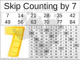 Count By 7s Chart Skip Counting By 7s Lessons Tes Teach