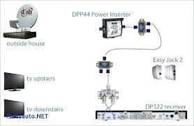 direct tv setup diagram wiring diagram directv swm power inserter wiring diagram direct design satellitedirectv swm power inserter wiring diagram large size