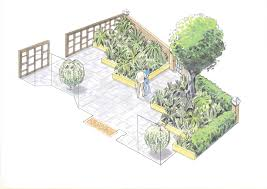 Small Picture Garden Design Layout Home Design Ideas