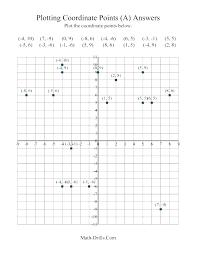 Four Quadrants Grid Risatatourtravel Com