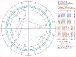 Alchemy Birth Chart My Natal Birth Chart