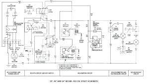 z225 wiring diagram wiring diagram site john deere z225 mulching kit john wiring diagram org org mulch kit la115 wiring diagram john