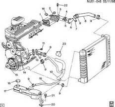 similiar s motor diagram keywords engine diagram besides 2002 chevy s10 2 2 engine diagram likewise