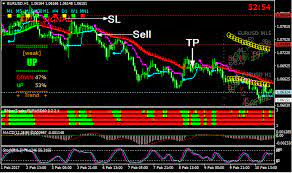This tool includes numerous ultimate trend signals mt4 signs and while they may be in convergence you'll get a powerful sign on your charts. Trend Following Made Easy Forex Trading System Trend Following System