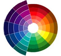 The following are examples of Analogous Color Schemes.