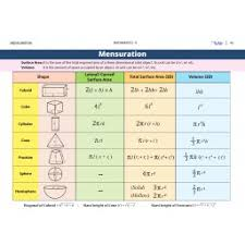 Letstute Mathematics Topicwise Chapterwise Charts For