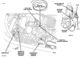 sebring engine diagram wiring diagrams