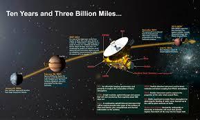 Αποτέλεσμα εικόνας για New Horizons NASA