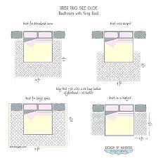 decoration area rug sizes chart rugs size guide king bed designs dining table for 6 room from bedroom
