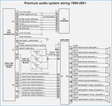 fuse diagram for 2010 jeep mander radio freddryer co 2010 jeep wrangler radio wiring diagram 1997 jeep wrangler radio wiring diagram bestharleylinksinfo fuse diagram for 2010 jeep mander radio