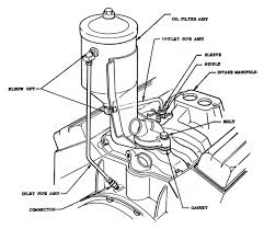 450x279 chevy trailblazer parts diagram all wiring for splendid pictures 1500x1305 corvette start page