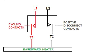 thermo fan switch wiring diagram images as spal thermo fan wiring heater wiring attic fan thermostat diagram z wave 3 way switch