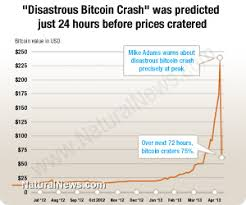 How does cryptocurrency have value? Bitcoin Price Craters As Panic Selloff Claims 75 Loss From Bubble High Naturalnews Com