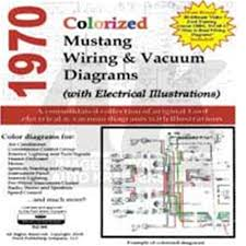89 mustang wiring diagram wiring diagram and hernes 70 mustang dash wiring diagram nilza 89 mustang fuse box source