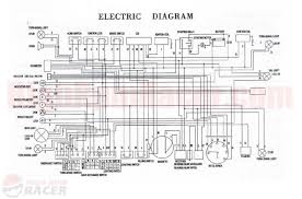 110 atv wiring diagram linkinx com atv wiring diagram blueprint