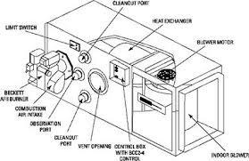 lennox oil furnace. oil furnaces lennox furnace a