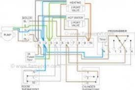 uponor underfloor heating wiring diagrams the best wiring polyplumb underfloor heating wiring diagrams uponor underfloor heating wiring diagrams diagram polypipe underfloor