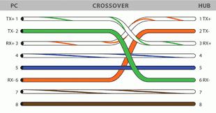 bt rj wiring diagram wiring diagram schematics info rj45 to bt adapter wiring diagram nodasystech com