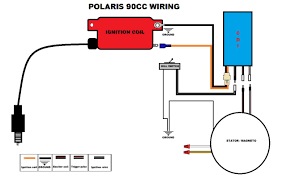 polaris predator 90 wiring diagram wirdig basic ignition wiring diagram image wiring diagram amp engine