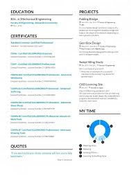 certified professional resume become certified professional resume writers  cprw - How To Become A Professional Resume