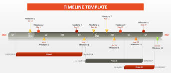 product timeline template every timeline template youll ever need the 18 best templates