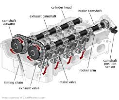 chevrolet bu camshaft position sensor replacement cost estimate camshaft position sensor replacement