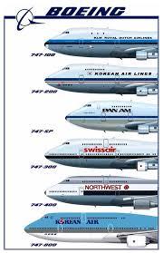 Boeing 747 Series Chart Boeing Planes Passenger Aircraft