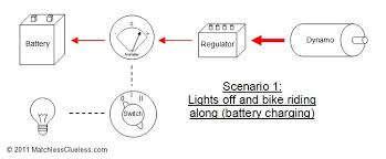 lucas dynamo wiring diagram lucas image wiring diagram how does the lucas dynamo charging system work u2022 matchless clueless on lucas dynamo wiring diagram